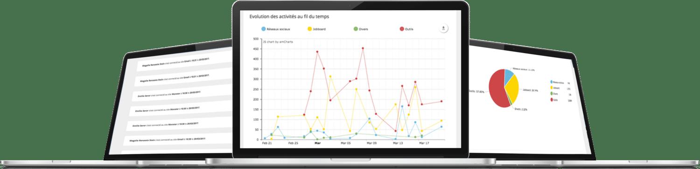 Team Data produit